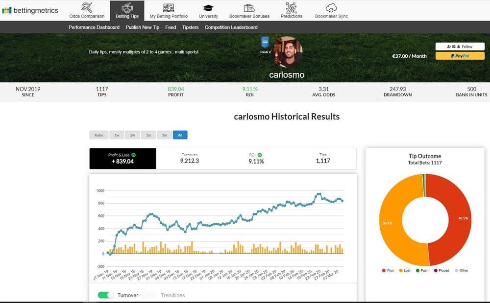 carlosmo profile on bettingmetrics