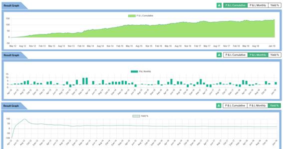 Betaminic-data-visualization