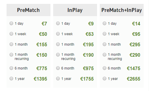 Odds-storm-pricing