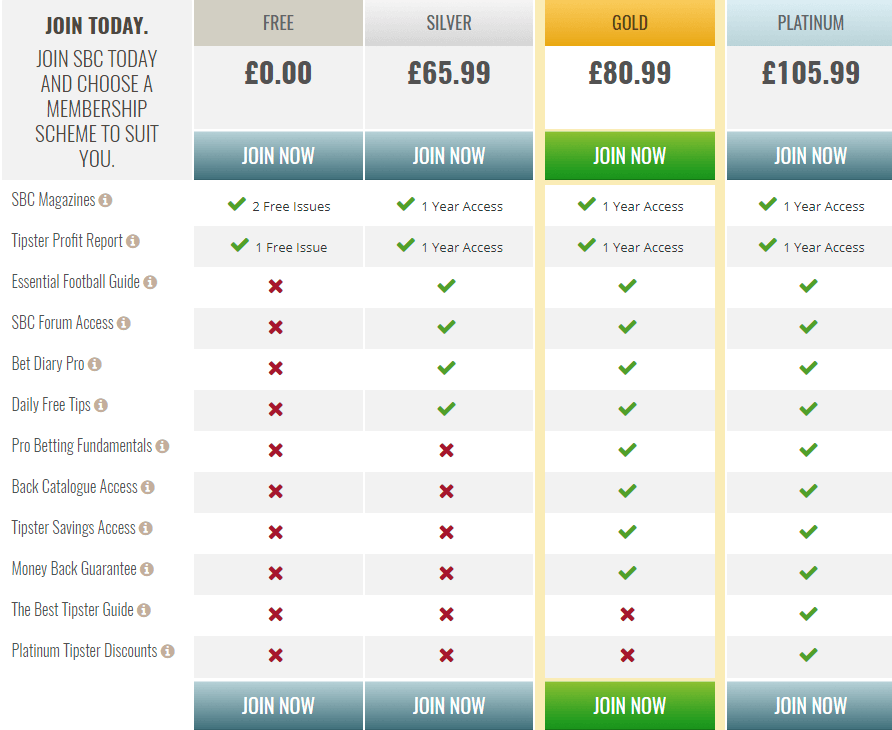 Smart-betting-club-prices