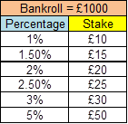 bankroll 1