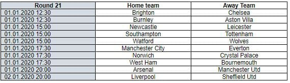 Schedule for the games on first of January in the English Premier League