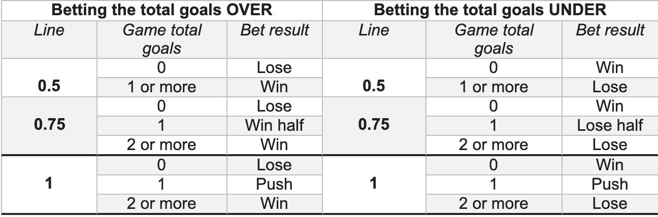 Iwac meaning betting calculator las vegas bet on superbowl
