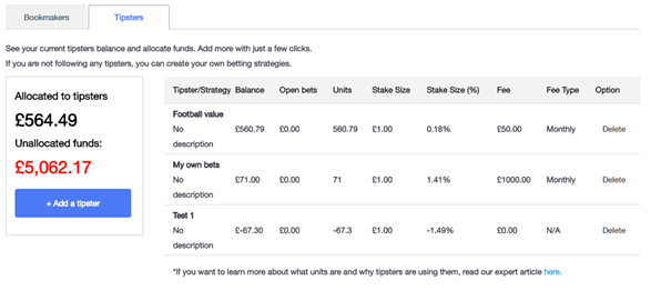 Updating the bankroll tool - see at glance your tipster performance